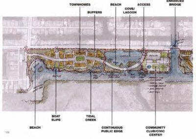 seven islands concept diagram4